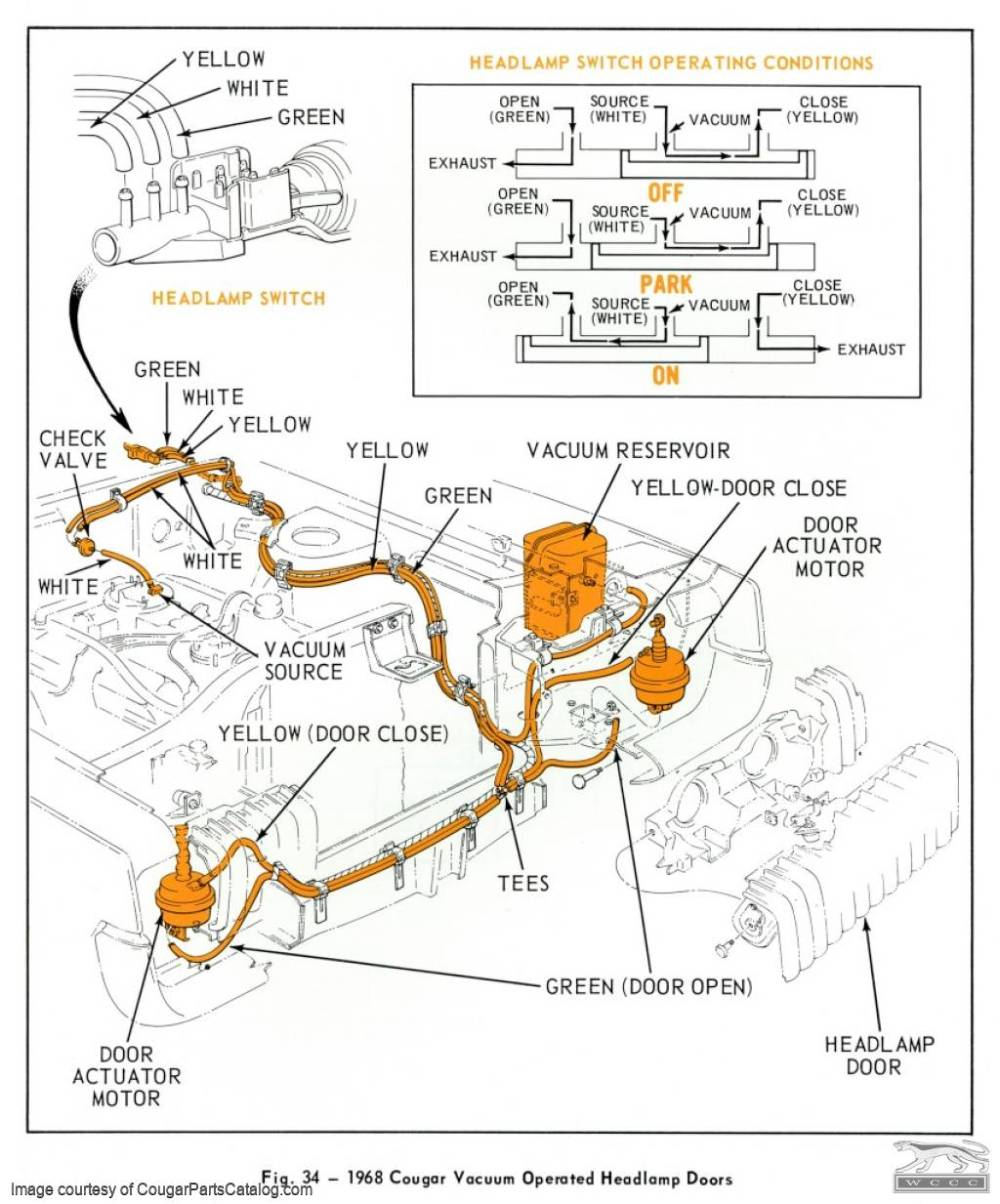 medium resolution of vacuum diagram free download 1968 mercury cougar 90018