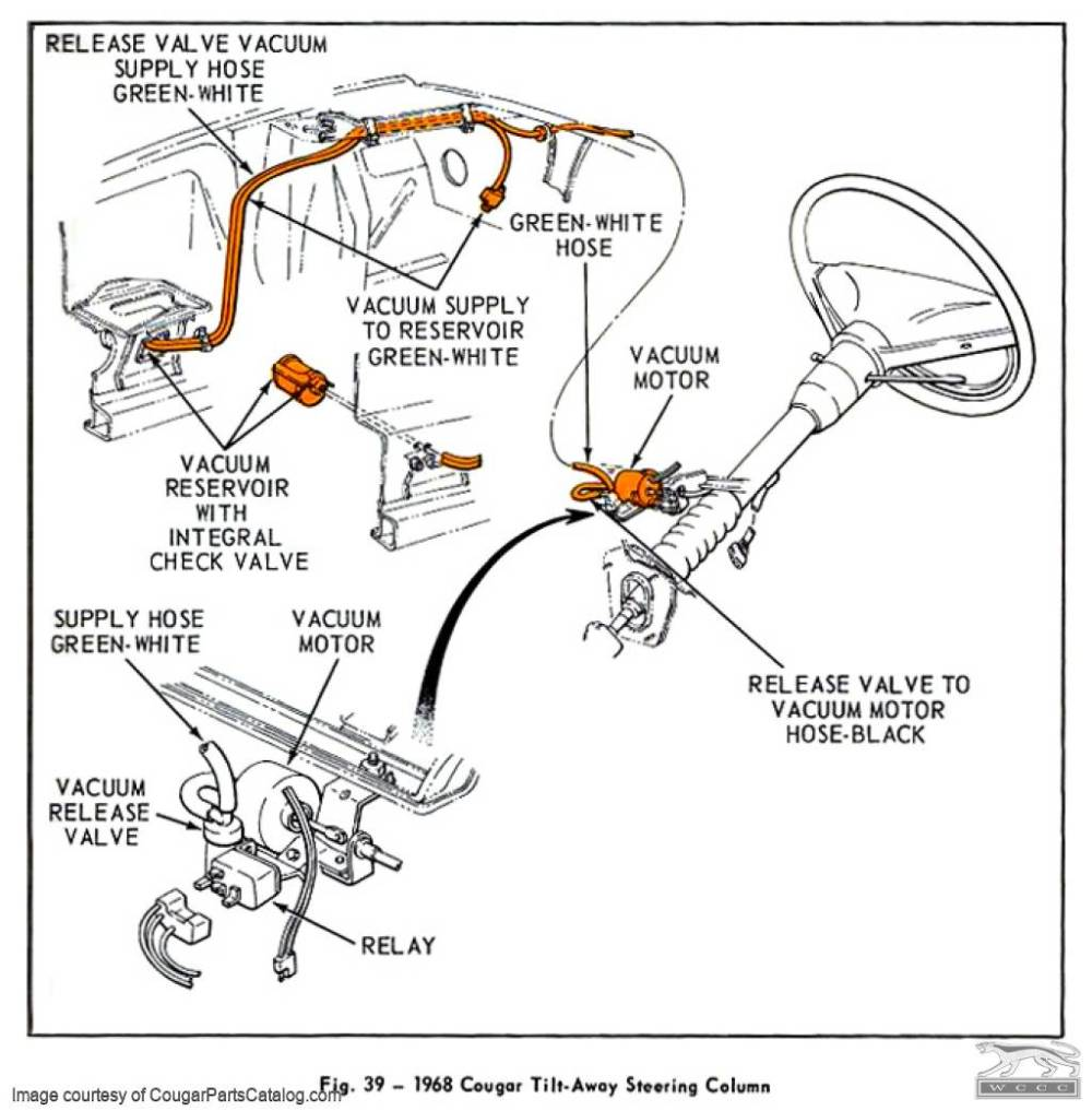 medium resolution of steering column tilt tilt away used 1968 mercury 1968 ford mustang steering column wiring diagram 1968 mustang coupe 302