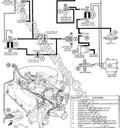 1967 mustang engine diagram data wiring diagrams u2022 rh mikeadkinsguitar com ford 289 distributor wiring diagram [ 1028 x 1397 Pixel ]