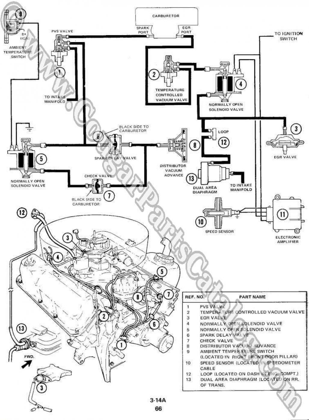 hight resolution of shop manual engine emission system diagnosis repro 1973 1973 ford torino 1973 mercury cougar wiring