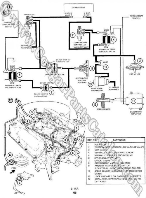 small resolution of shop manual engine emission system diagnosis repro 1973 1973 ford torino 1973 mercury cougar wiring