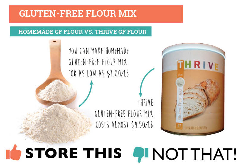 thrive gluten-free flour, thrive gluten-free flour review, store this not that, homemade gluten-free flour, gluten-free food storage