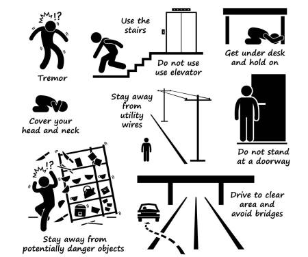 SURVIVE AN EARTHQUAKE JUST PICTURES