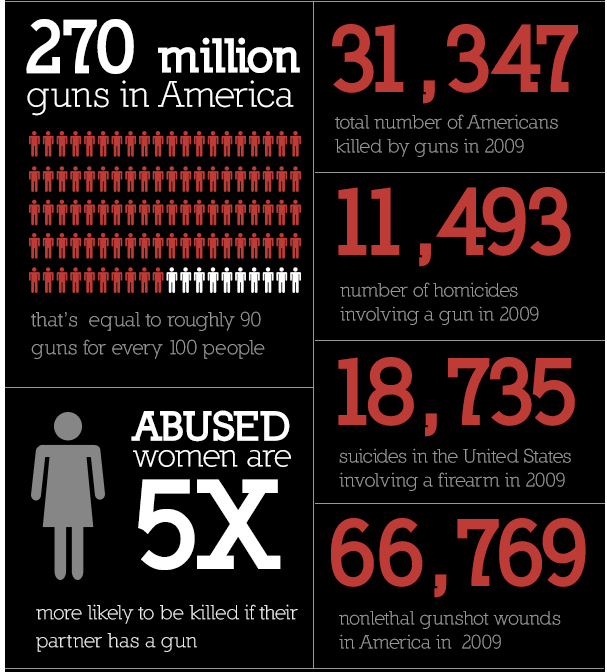 care2-infographic