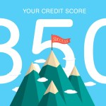 your-credit-report