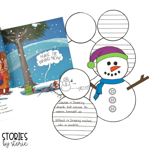 After reading Sneezy the Snowman, students can create a snowman craft. Students can share examples of cause and effect, problem and solution, or simply respond to the text.