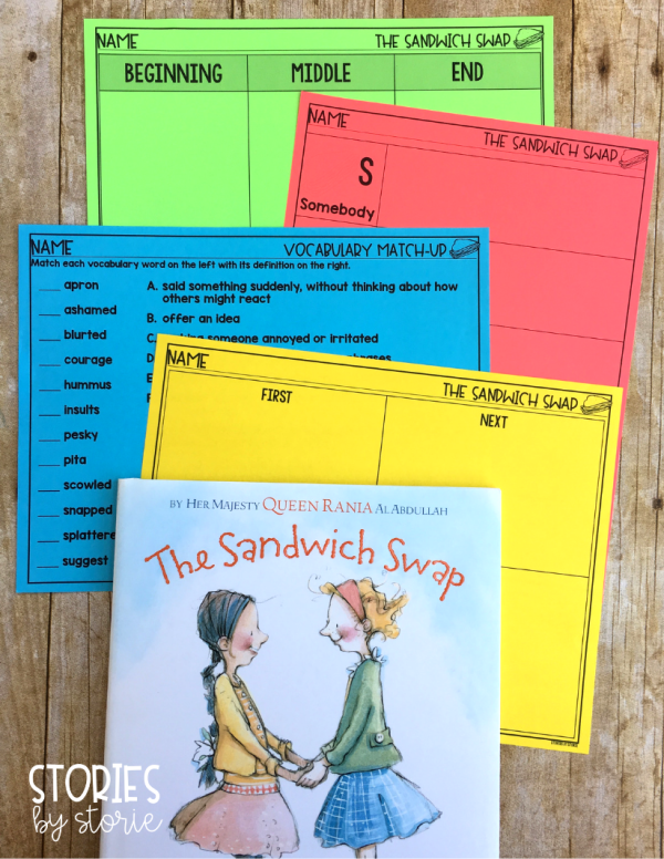There are several graphic organizers included to summarize or retell The Sandwich Swap. Students can also put their vocabulary knowledge to work with this matching activity.