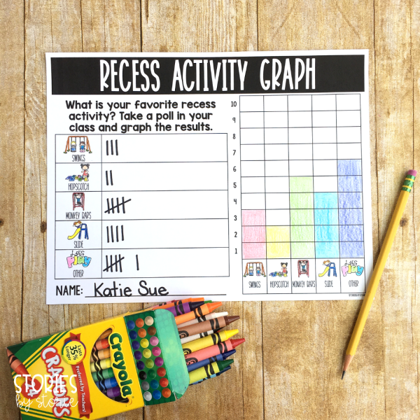 After reading The Recess Queen, students can take a poll to find out the most popular recess activities in their classroom. After tallying the responses, students can graph the results.