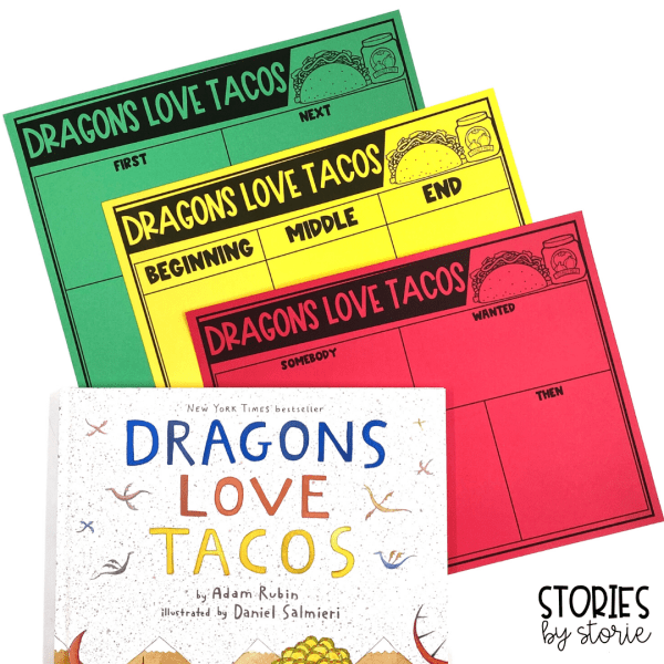 After reading Dragons Love Tacos, students can retell or summarize the story using one of these graphic organizers.