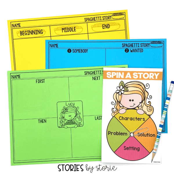 After reading Spaghetti in a Hot Dog Bun, students can practice summarizing or retelling the story using these graphic organizers. There's even a spinner activity for reviewing story elements.
