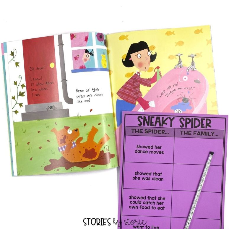 While reading Aaaarrgghh! Spider!, students can track the family's reactions to the spider.