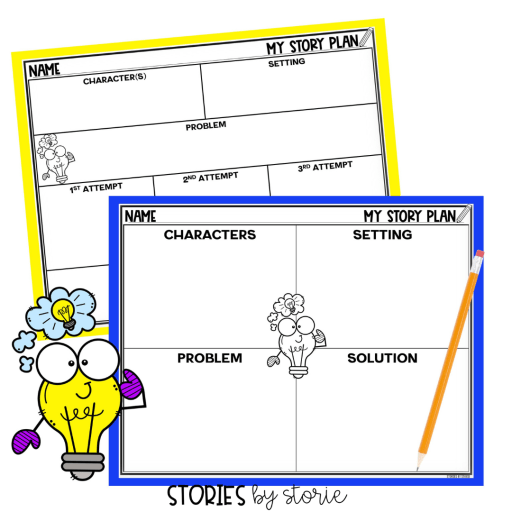 Once students have selected some cards from the idea jar, they can plan out their story with these graphic organizers.