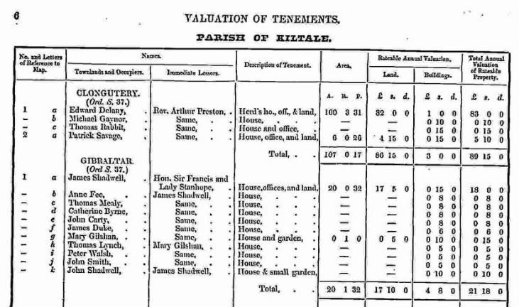 Griffith Valuation: James and John Shadwell, Townland Gibraltar, Parish Kiltale, County Meath, Ireland