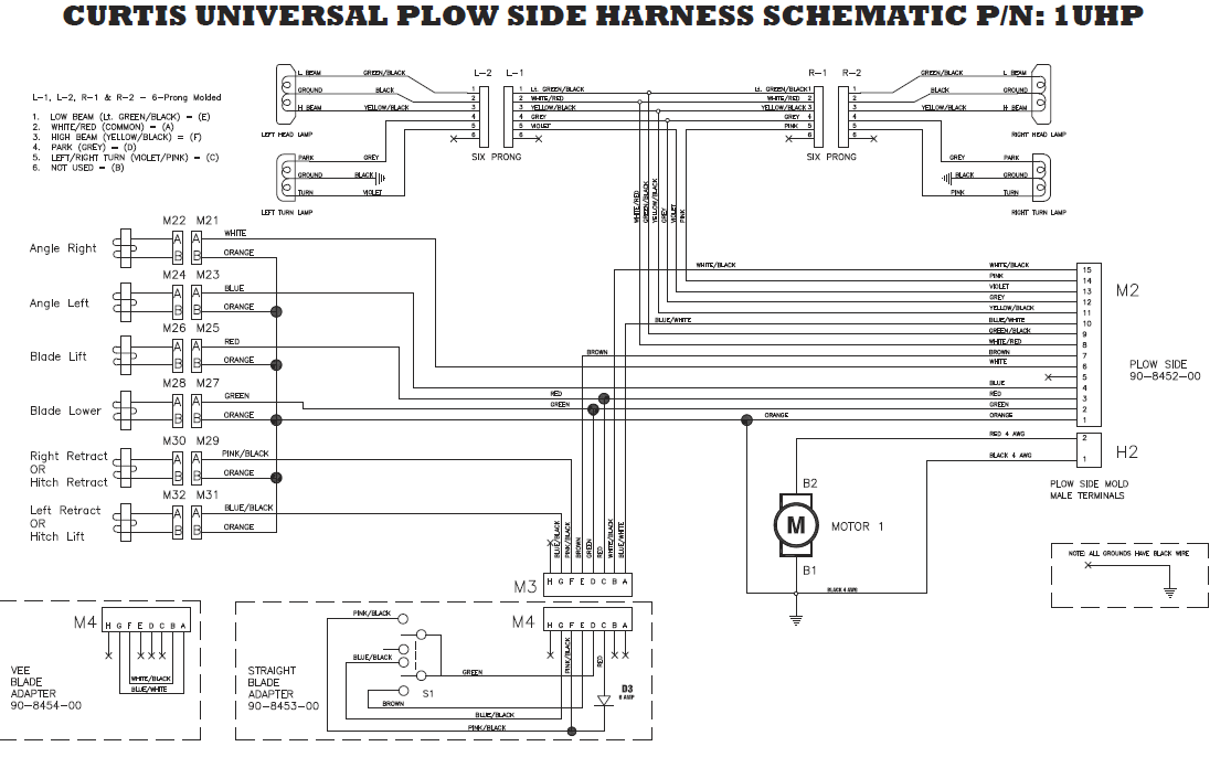 Curtis Plow Side 2 Plug Wiring Kit Sno-pro 3000 Plug 1UHP