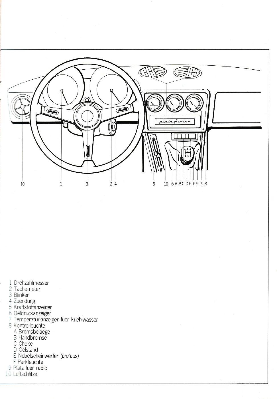 1983 Alfa Romeo Spider brochure