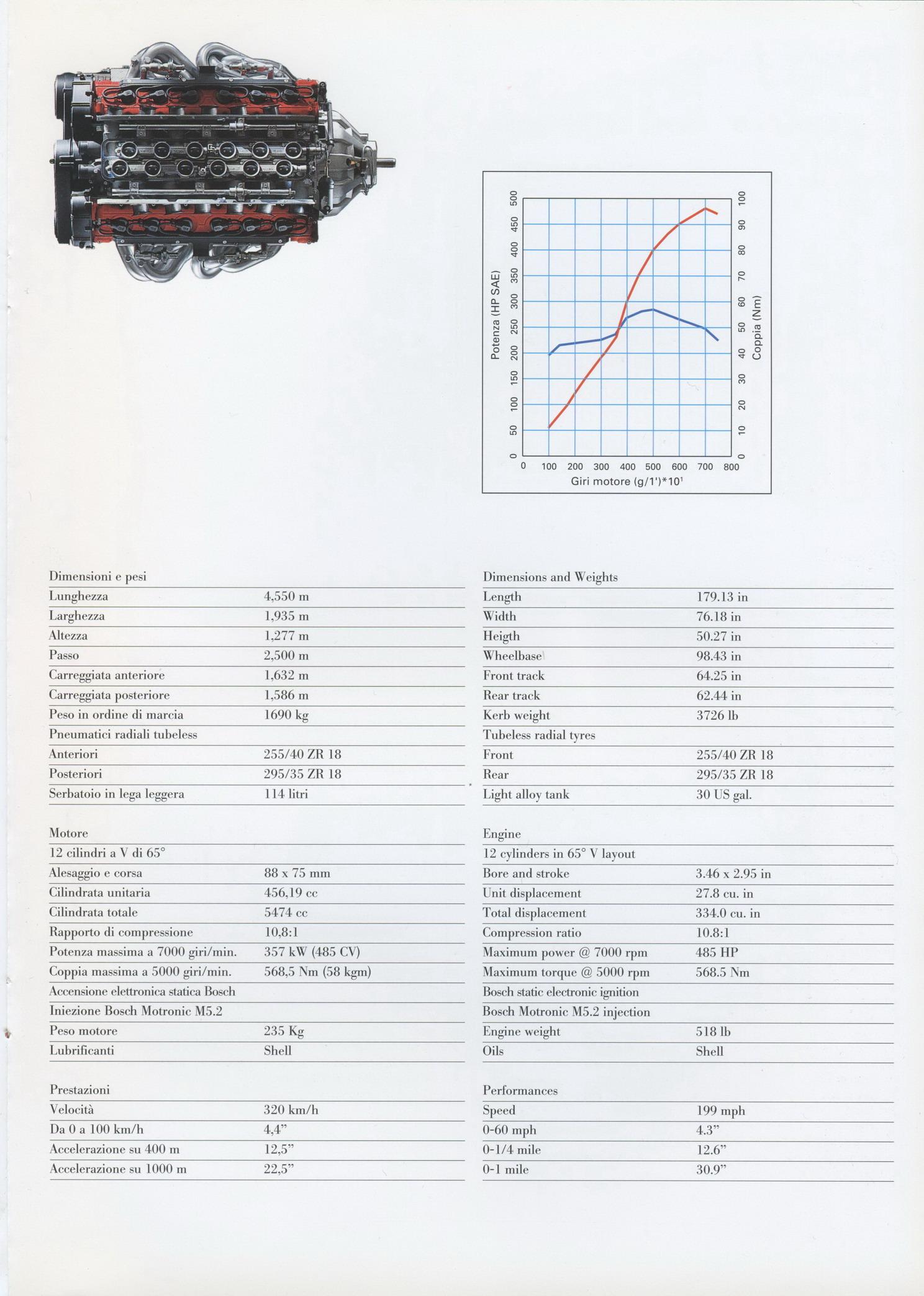 1998 Ferrari brochure