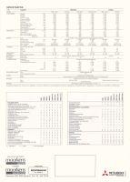 1984 Mitsubishi Lancer brochure
