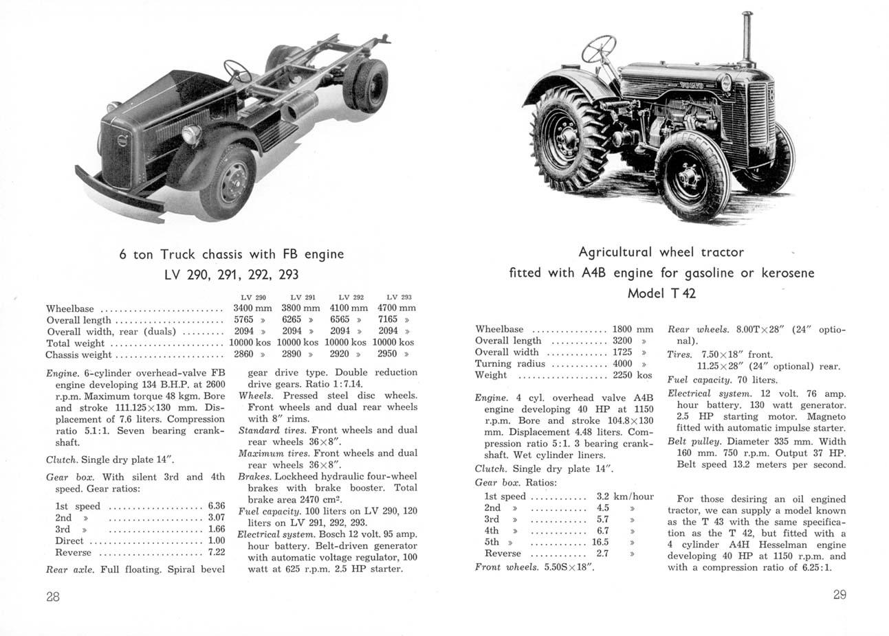 1945 Volvo Review brochure