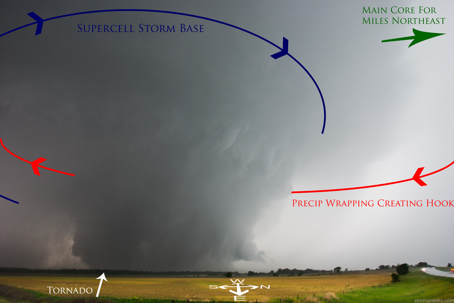 tornado supercell diagram dometic fridge wiring dangerous storms and tornadoes