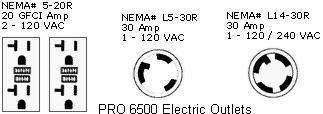 Generators Coleman Powermate Electric Power Generator Pro 6500