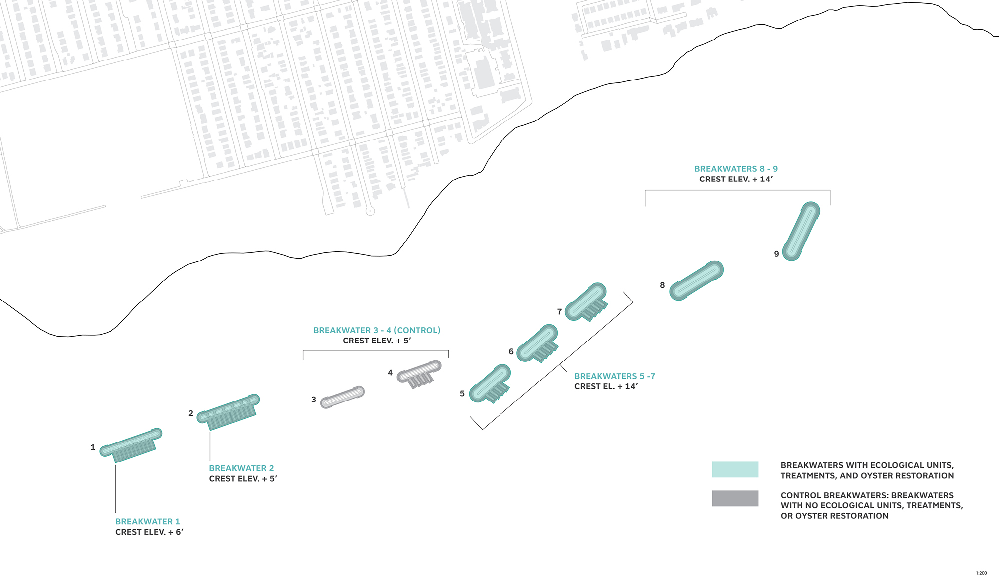 Learn More About The Living Breakwaters Project