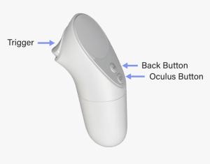 Mando Oculus Go