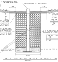 file typical infiltration trench cross section 2 png [ 1259 x 948 Pixel ]