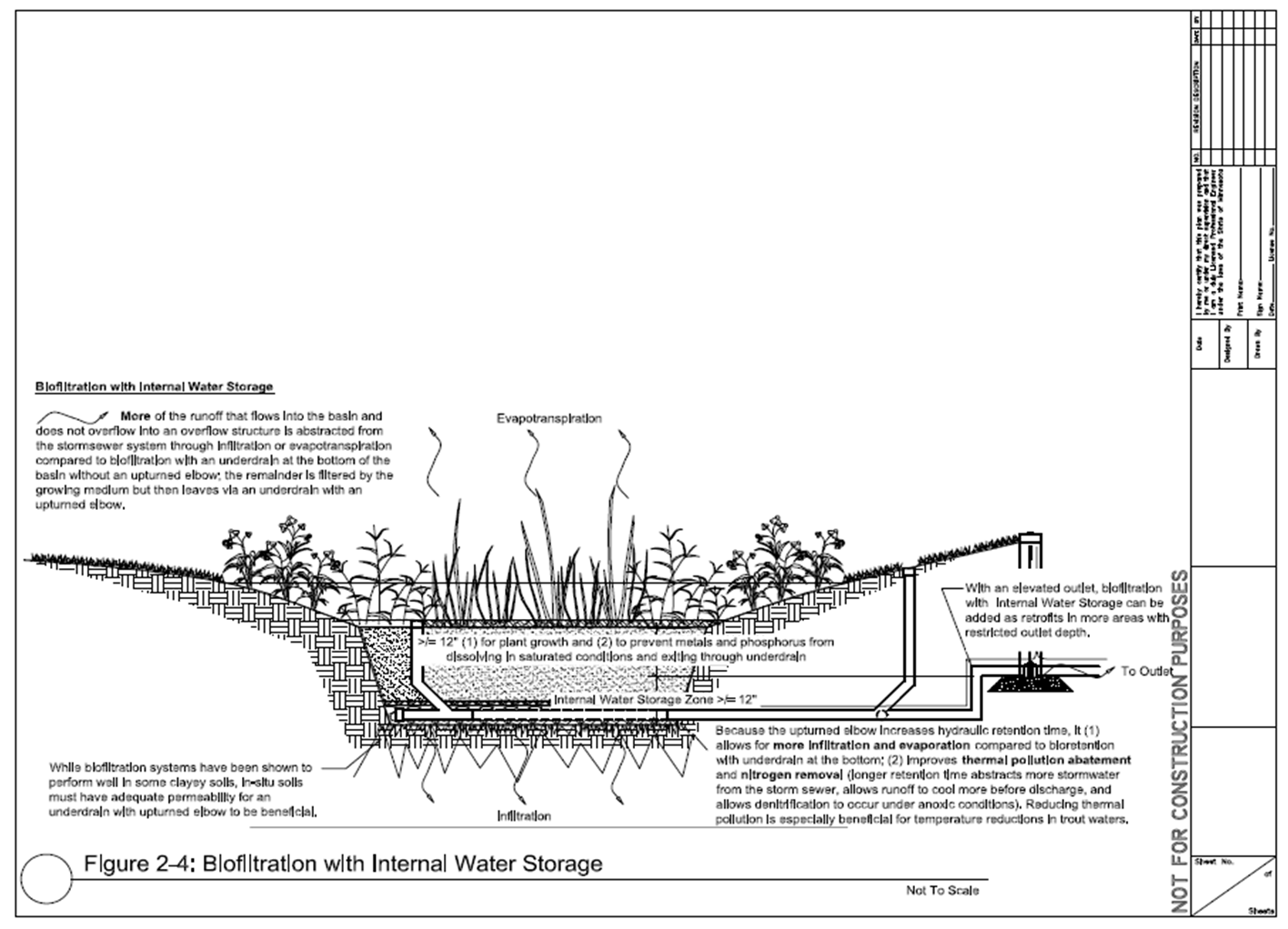 File:Biofiltration with internal water storage.png
