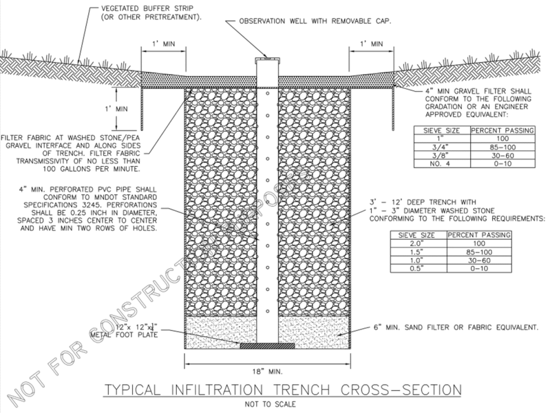 File:Typical infiltration trench cross-section 2.png