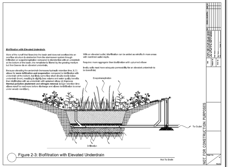 File:Biofiltration with elevated underdrain.png