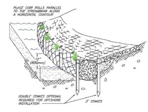 Construction stormwater best management practice