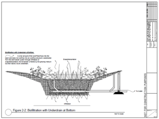 File:Biofiltration with underdrain at bottom.png