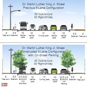 MLK Cross Section Comparison