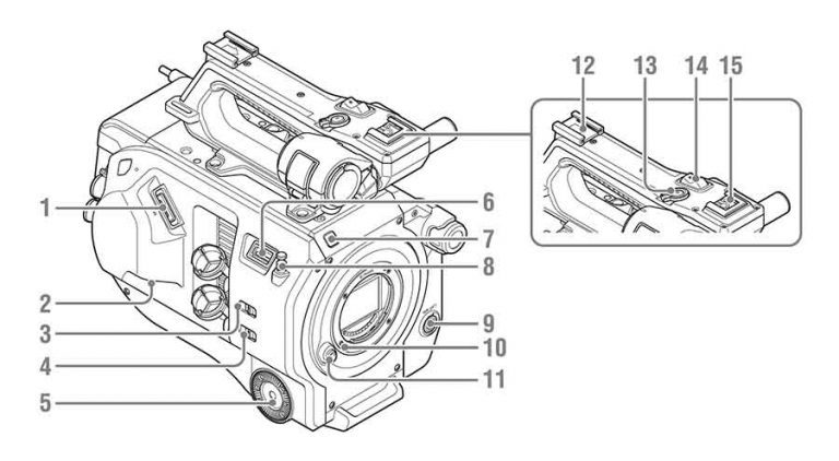 Digital 35mm Cinema Cameras