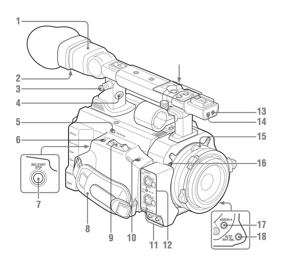 MANUAL: Sony PMW-F3 Operating Instructions