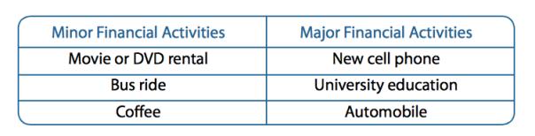 Source: World Bank