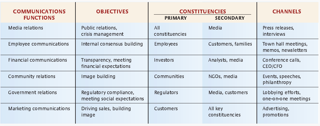 lausd lesson plan template - content structure in tables story needle