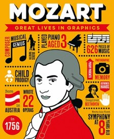 Great Lives In Graphics - Mozart - Story Snug