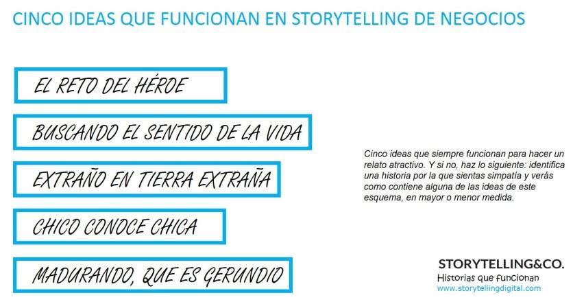 Storytelling corporativo 5 ideas que funcionan