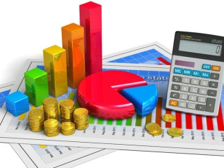 Структура отчета о финансовом результате