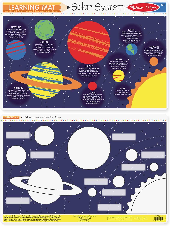 Planets Write A Mat