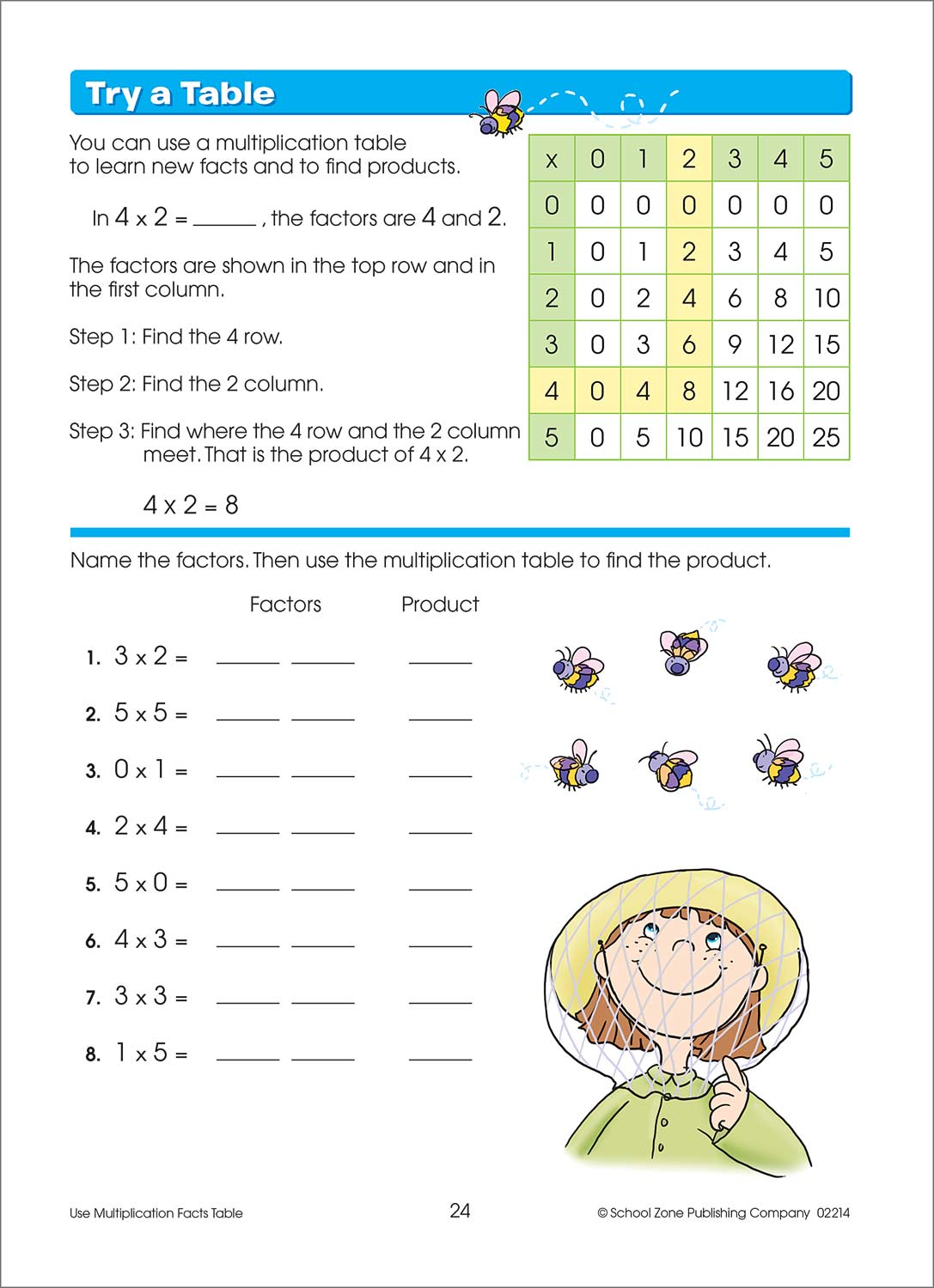 Multiplication Facts Made Easy 3 4 Deluxe Edition Workbook
