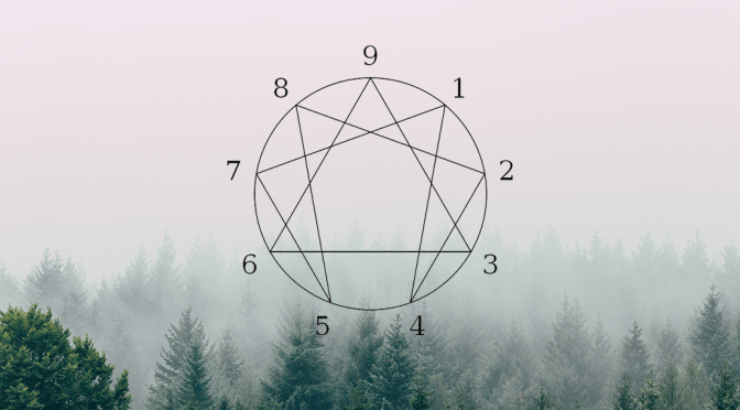 Formation Recording: The Enneagram – Feb 16