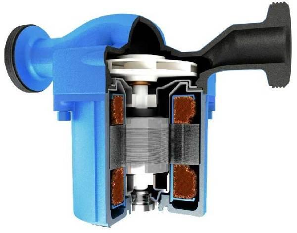 Циркуляционный-насос-для-отопления-Характеристики-виды-установка-и-цены-7