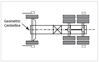 Peterbilt Front Suspension Diagram Peterbilt Disc Brake