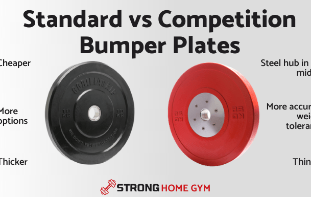 Standard vs Competition Bumper Plates.png