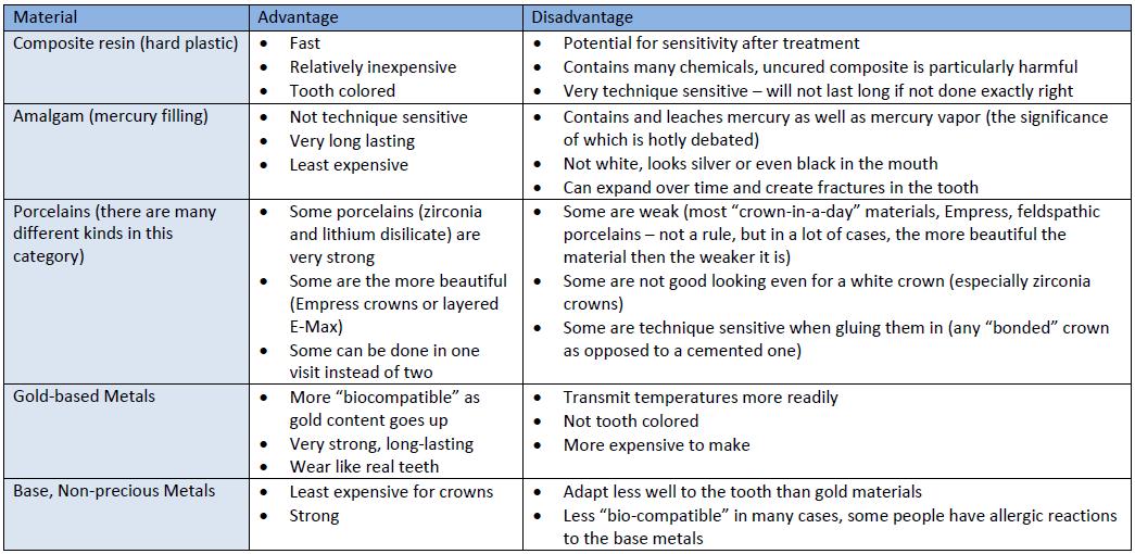 Classification Of Dental Ceramics Pdf Operative