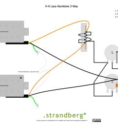 lace pickup wiring diagram data wiring diagram lace sensor wiring diagram strat lace pickup wiring wiring [ 3424 x 2479 Pixel ]