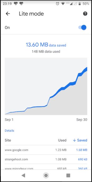 Lite mode Data Saver