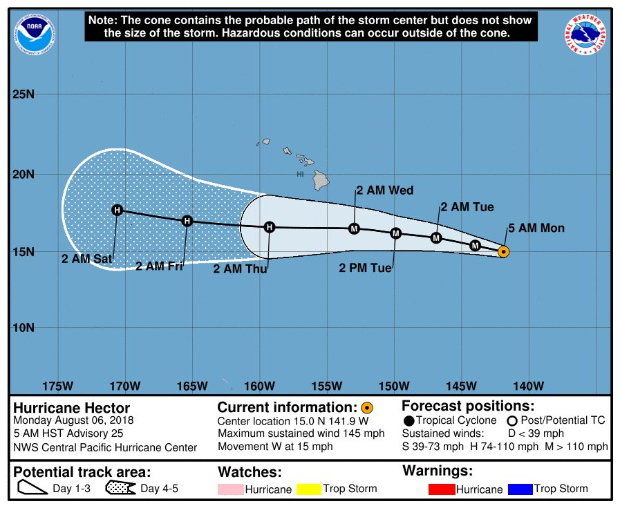 hurricane hector, Four Tropical Systems Swarm the Pacific Ocean, hurricane hector hawaii, hurricane hector category 4,